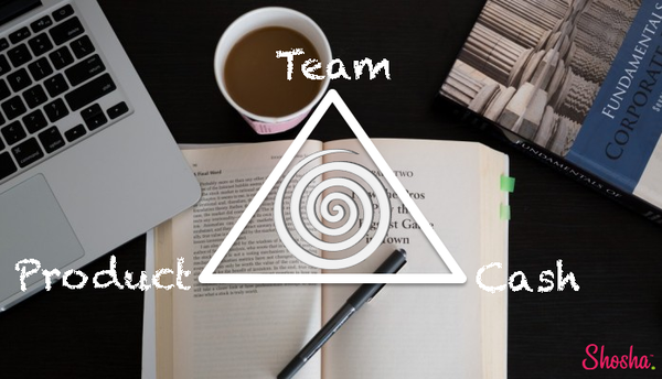 The Triangle for startup success